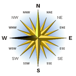 compass-west-chinese-theory