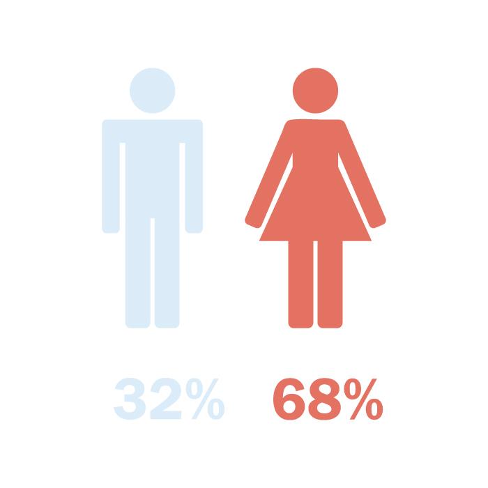 gender-new.jpg