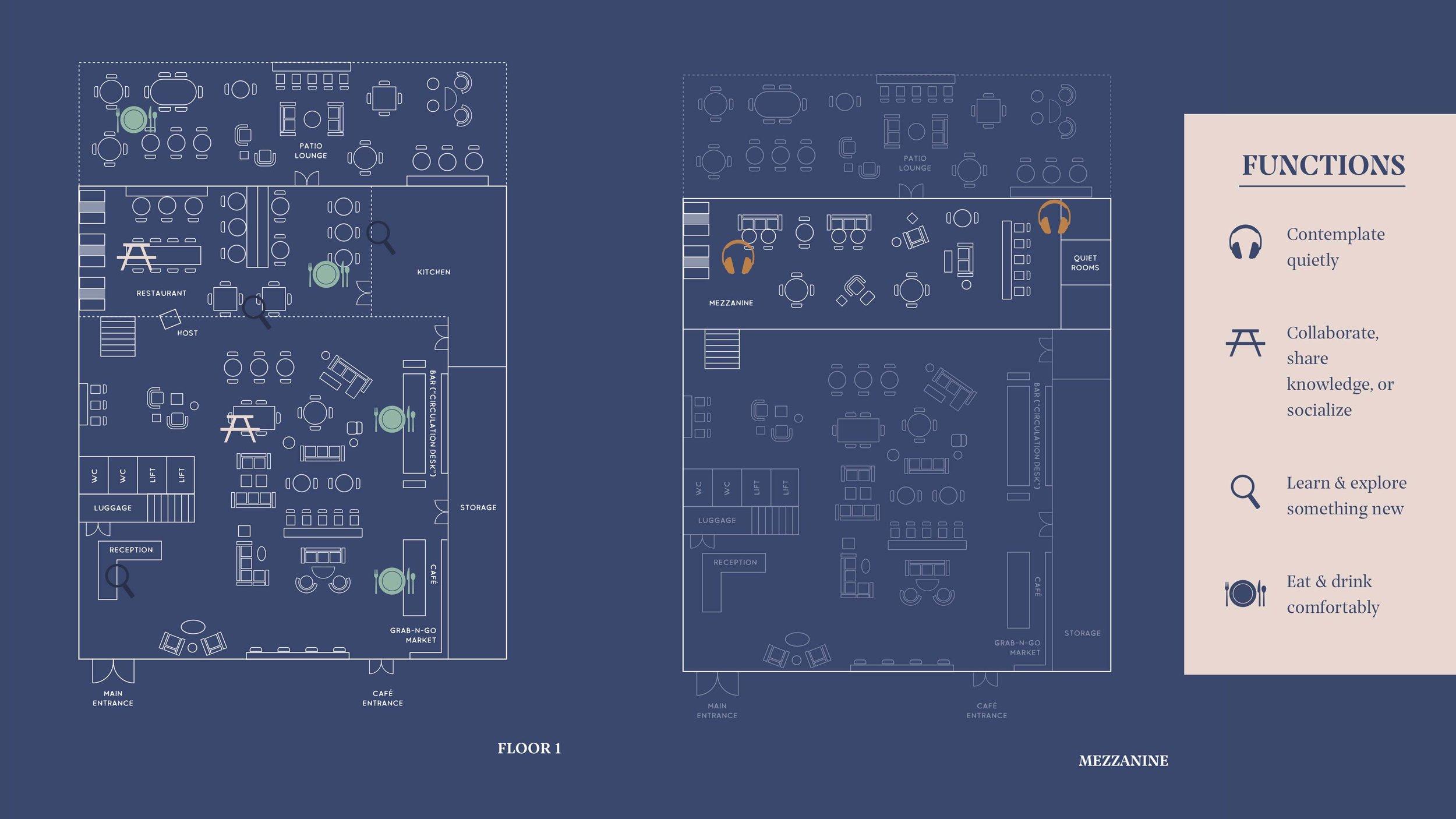 Blueprint+2.jpg
