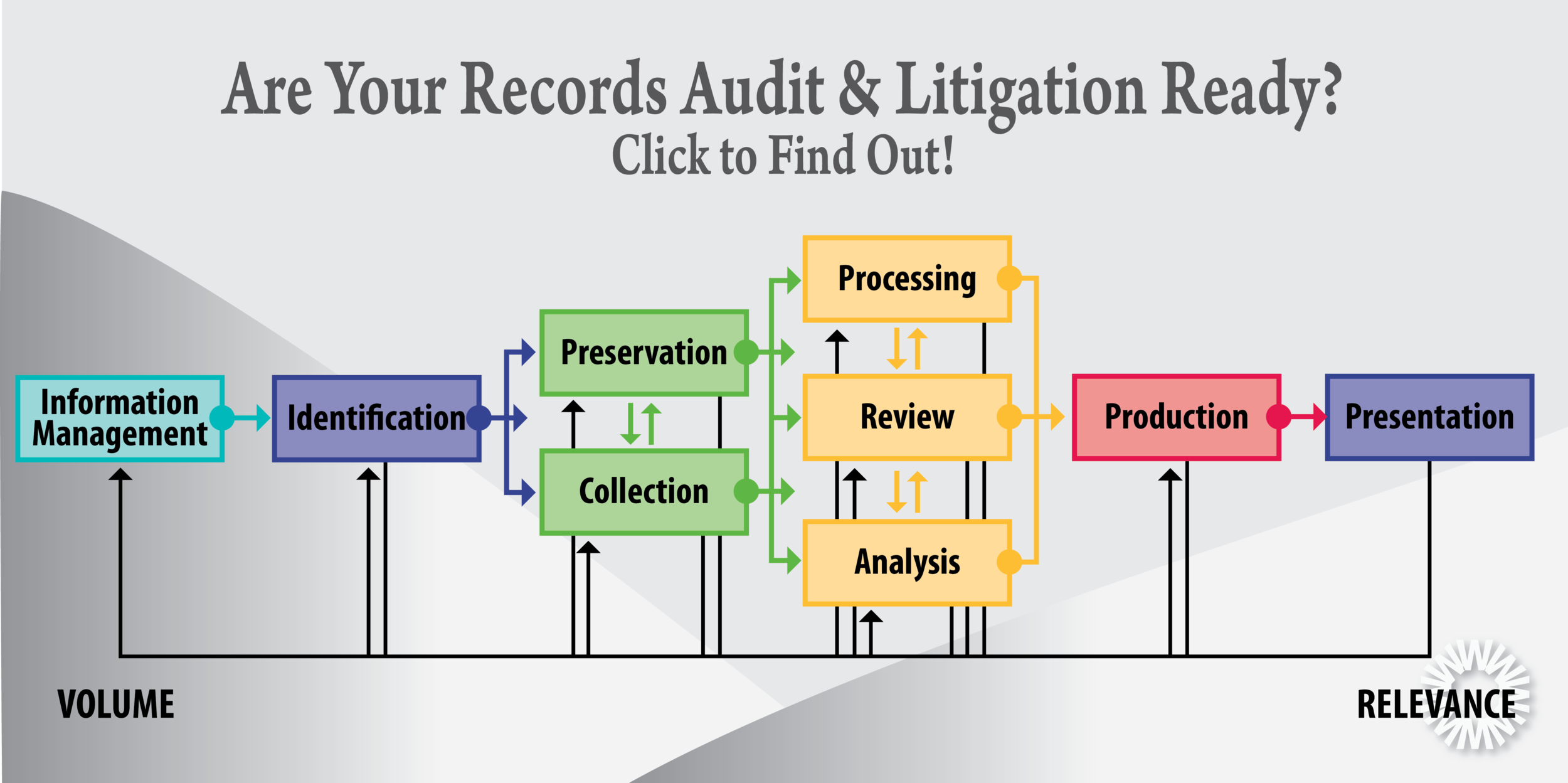 litigationchart-homepage-gallery-3-150.png