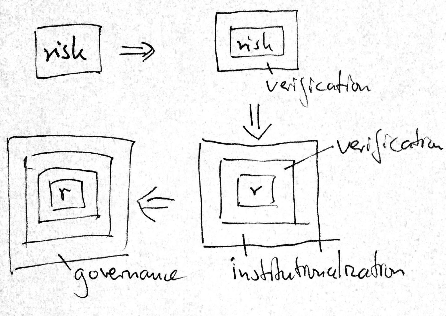 risk_transformation.jpg