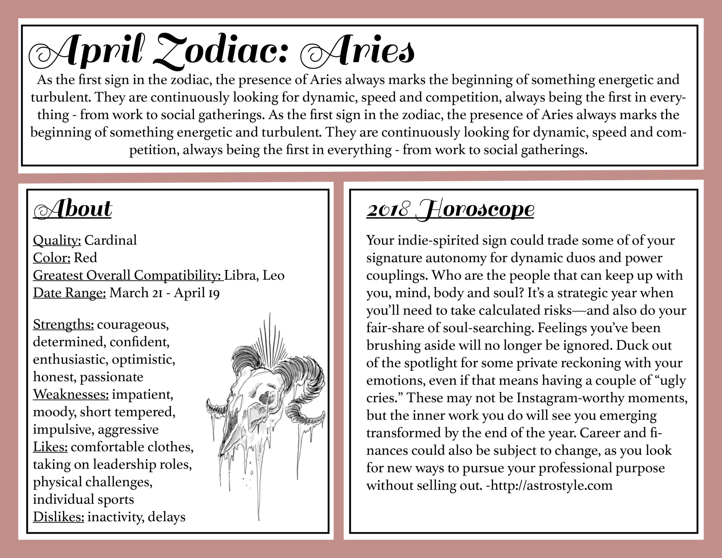 April Zodiac .png