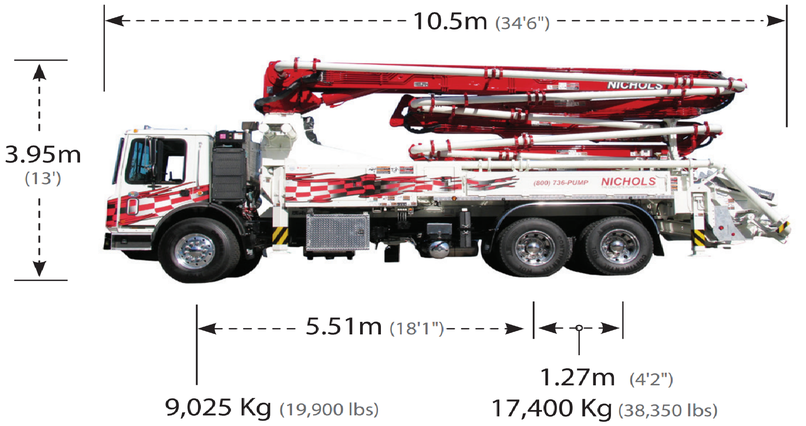 32M 5 Section side truck.png