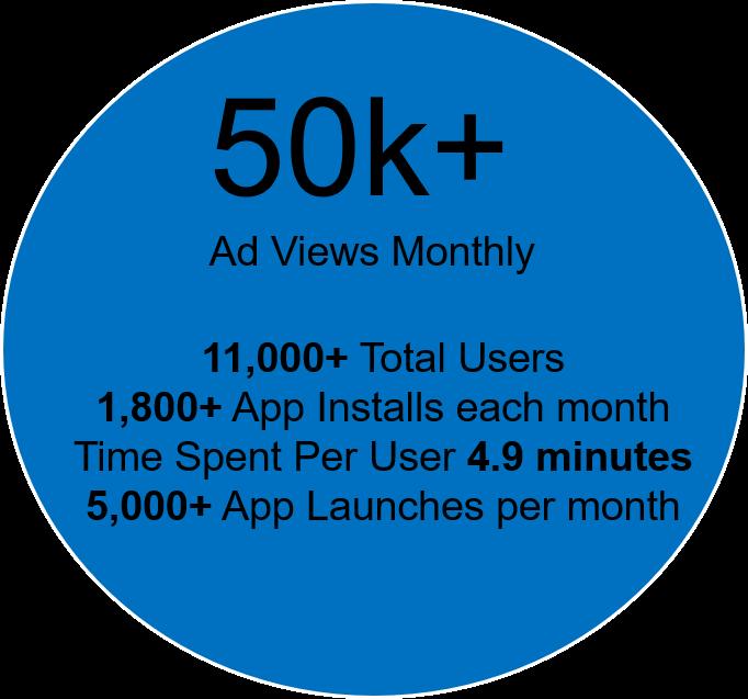 App Stats.png