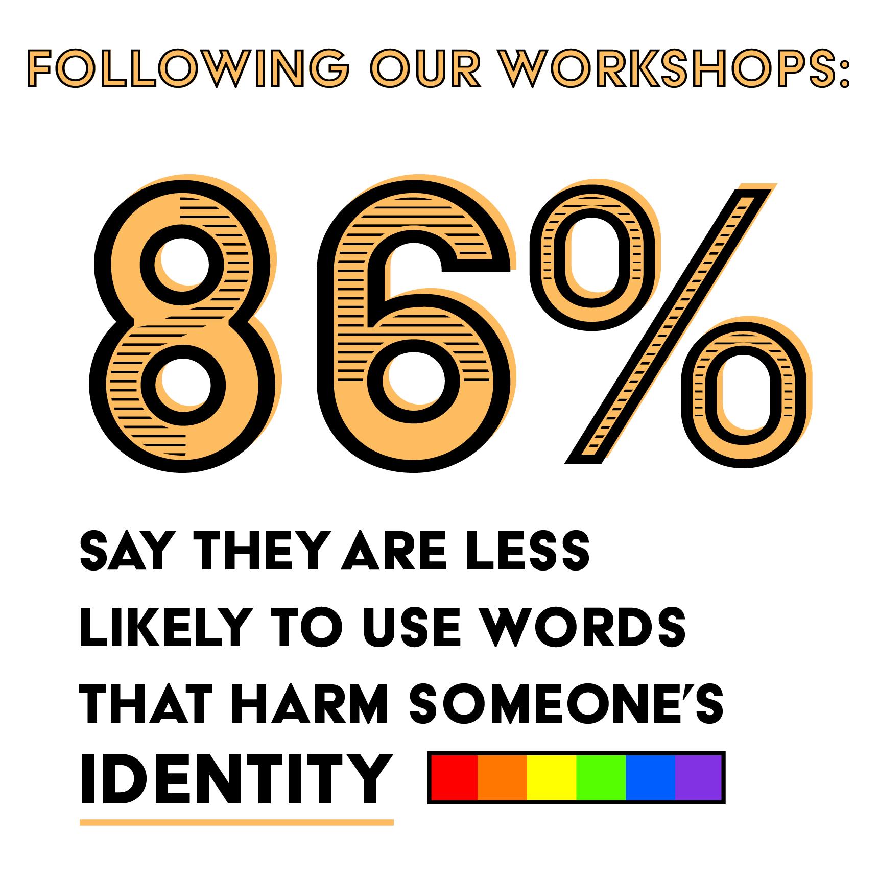 Stats-Workshops-86LessWords.png