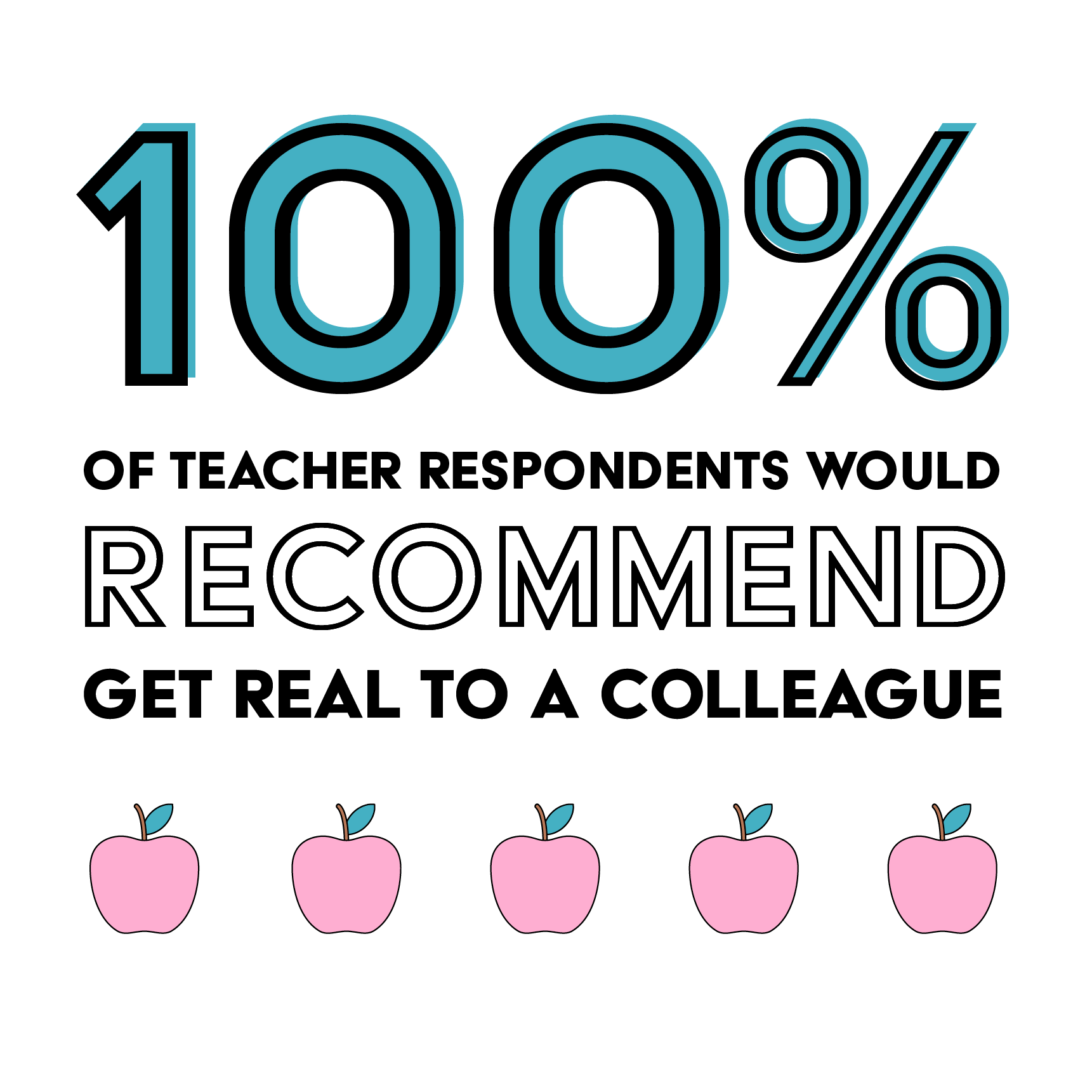 Stats-Teacher-100Recommend.png