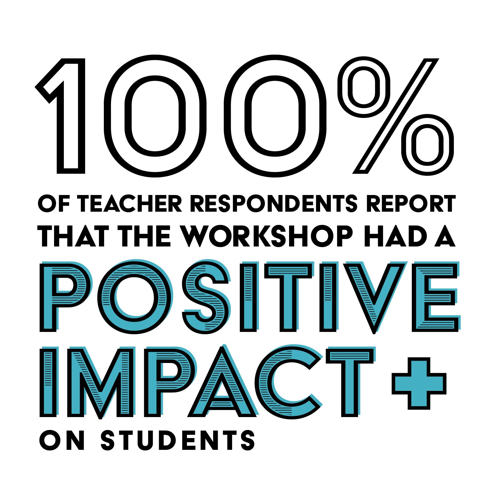 Stats-Teacher-100Positive.png