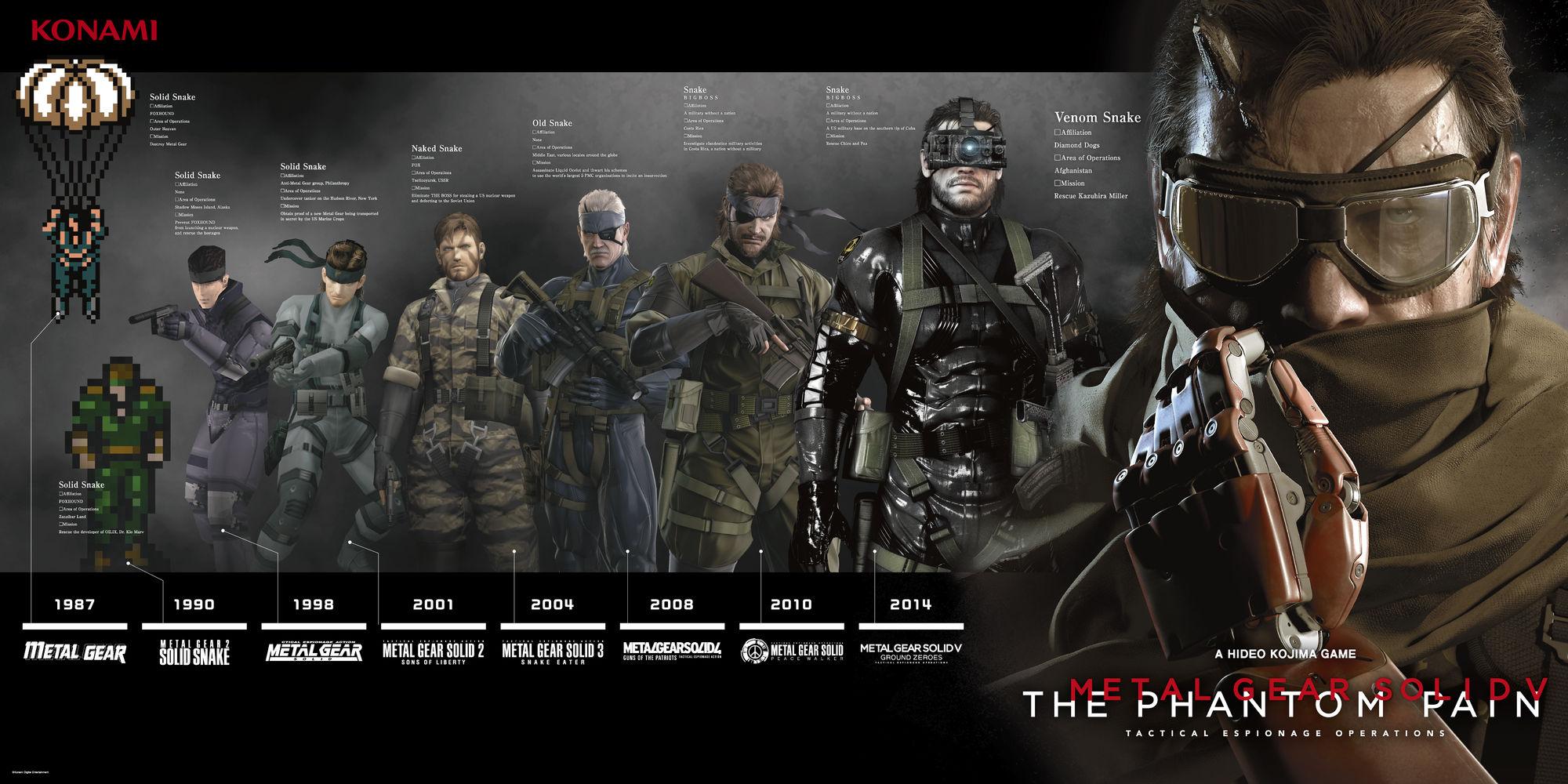Metal Gear Phantom Pain.jpg