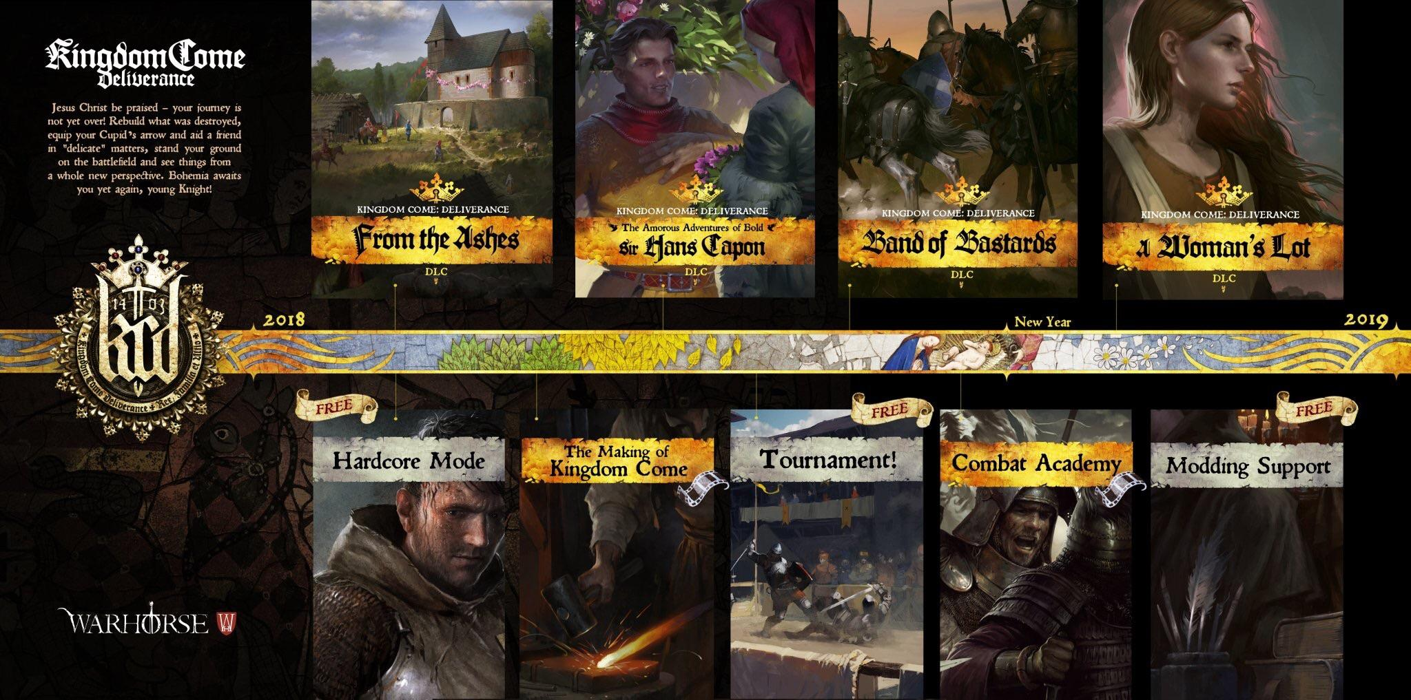 Kingdom Come: Deliverance DLC Roadmap