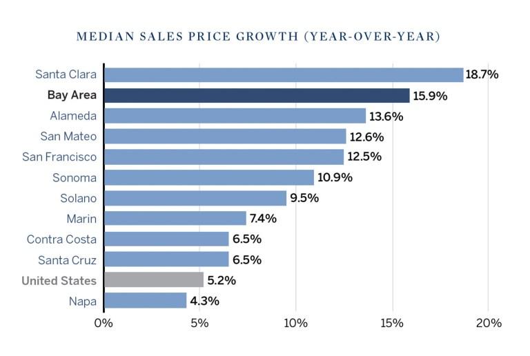 Q2-2018-market-report-chart-1.jpg