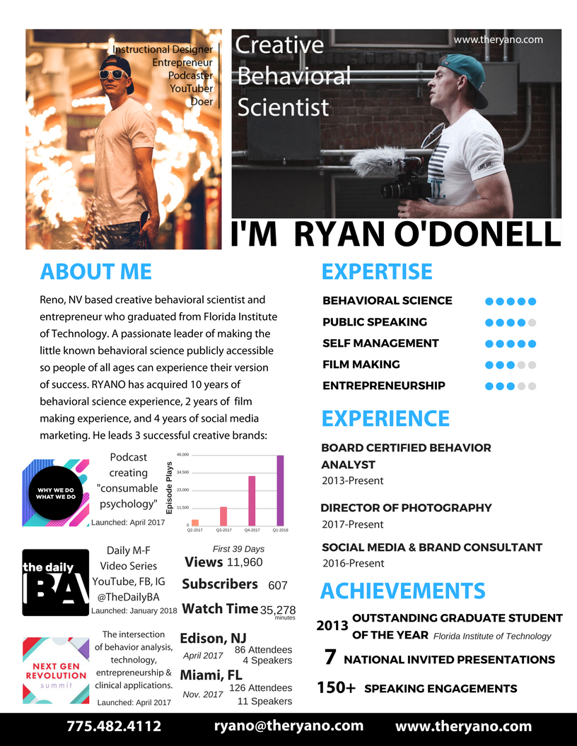 Ryan O'Donnell, MS, BCBA - Lead Creative Behavioral Scientist - does most of the work on this, from creative, to research, to emails, to planning, etc. -  FULL CV LINKED HERE .
