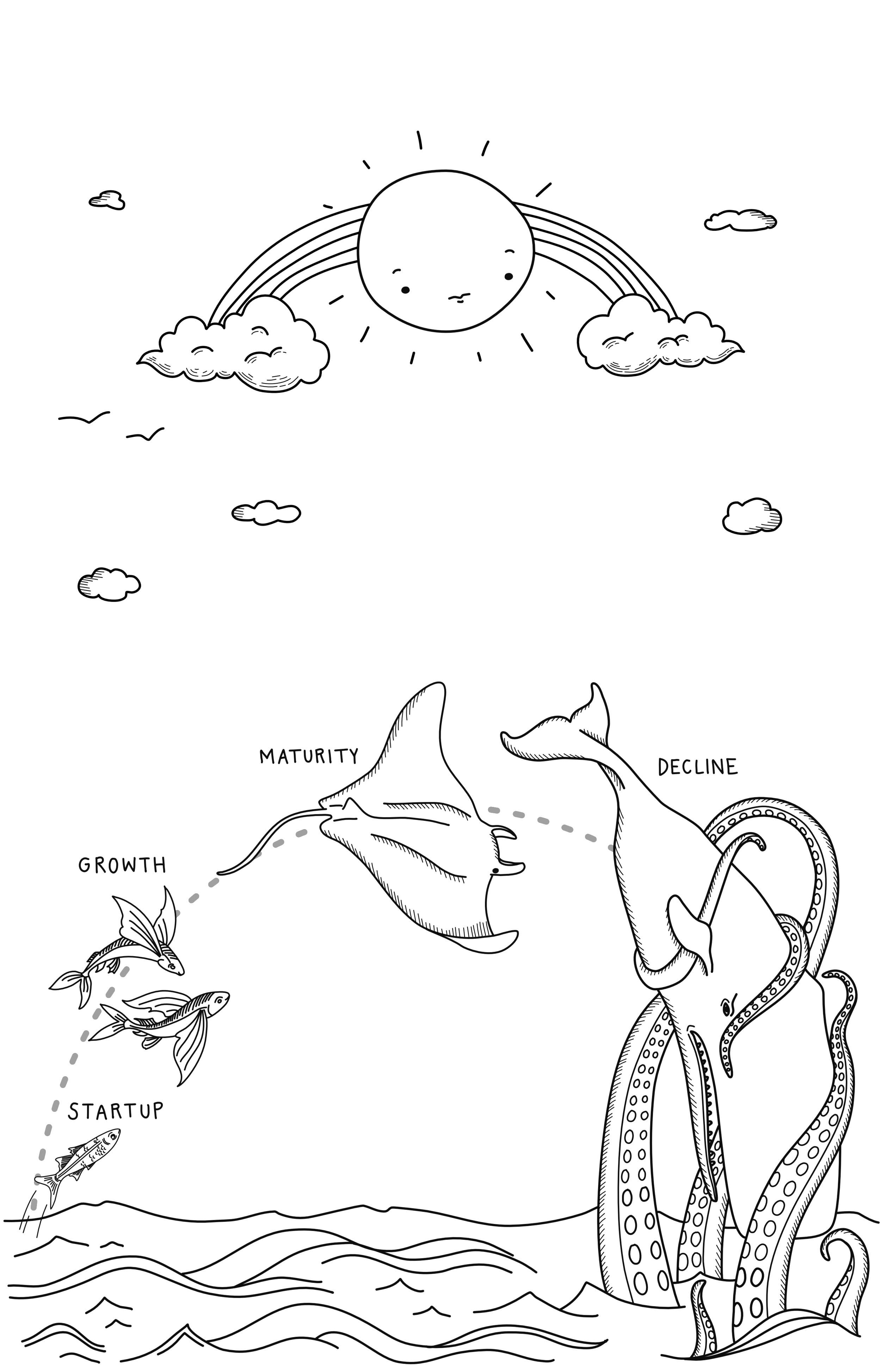 Figure 01: The Default Arc of Enterprise Growth. Illustration by  dangerlam