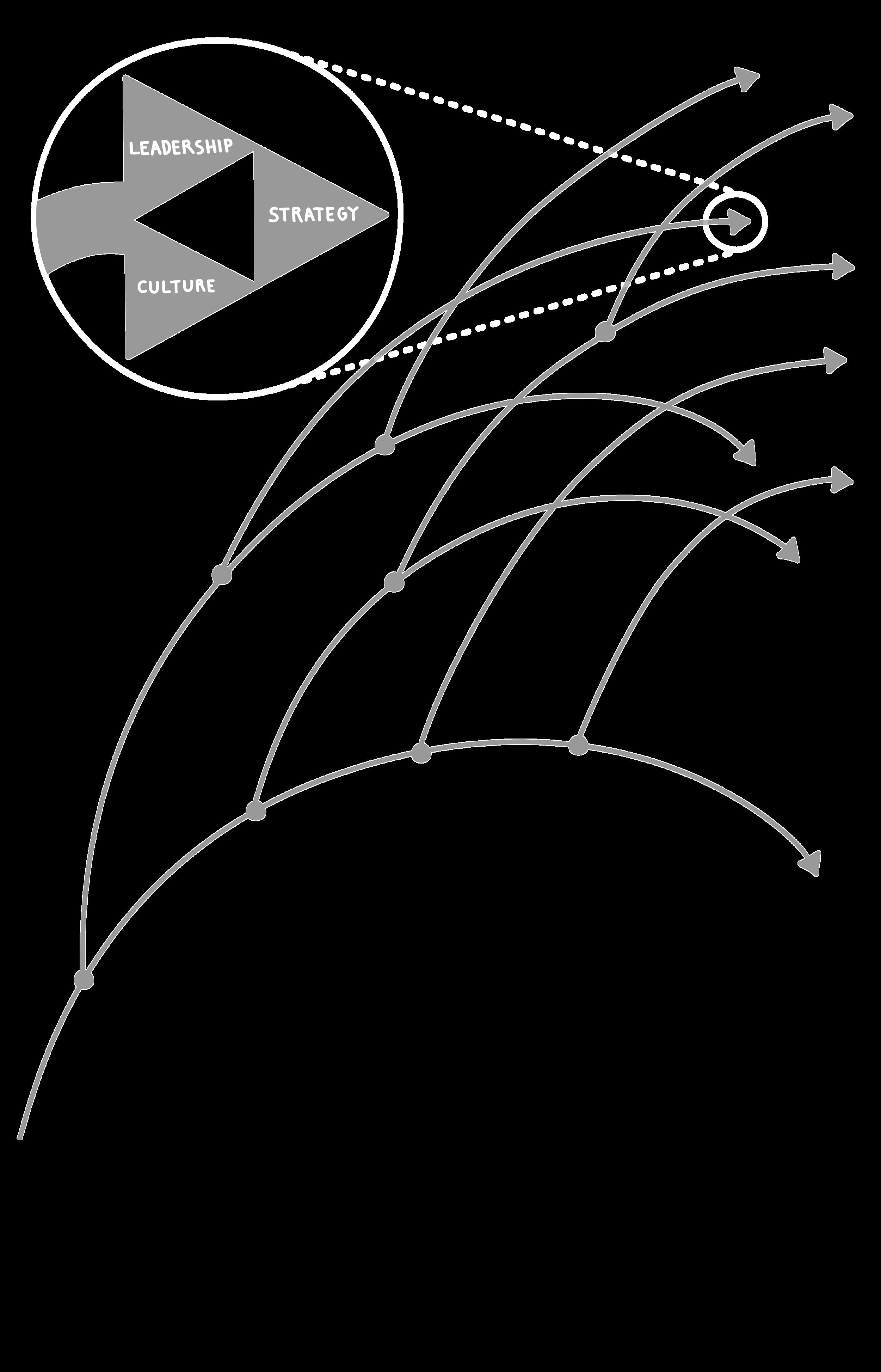 Figure 02: New thinking circumvents  The Kraken of Doom.   Illustration by    dangerlam .