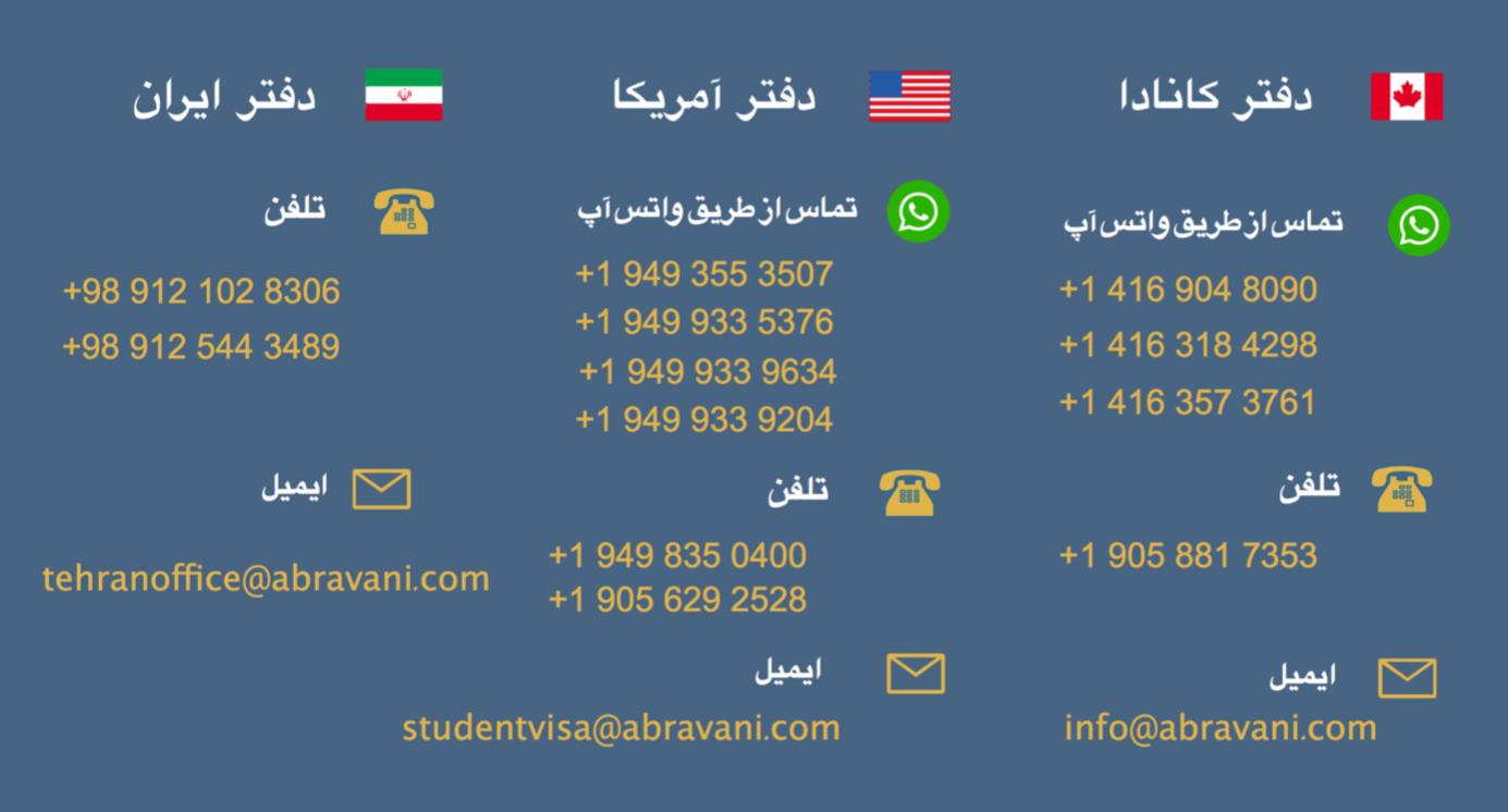 abravani contacts.png