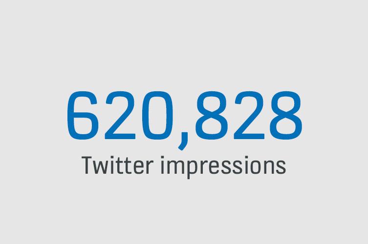 twitter_impressions.jpg