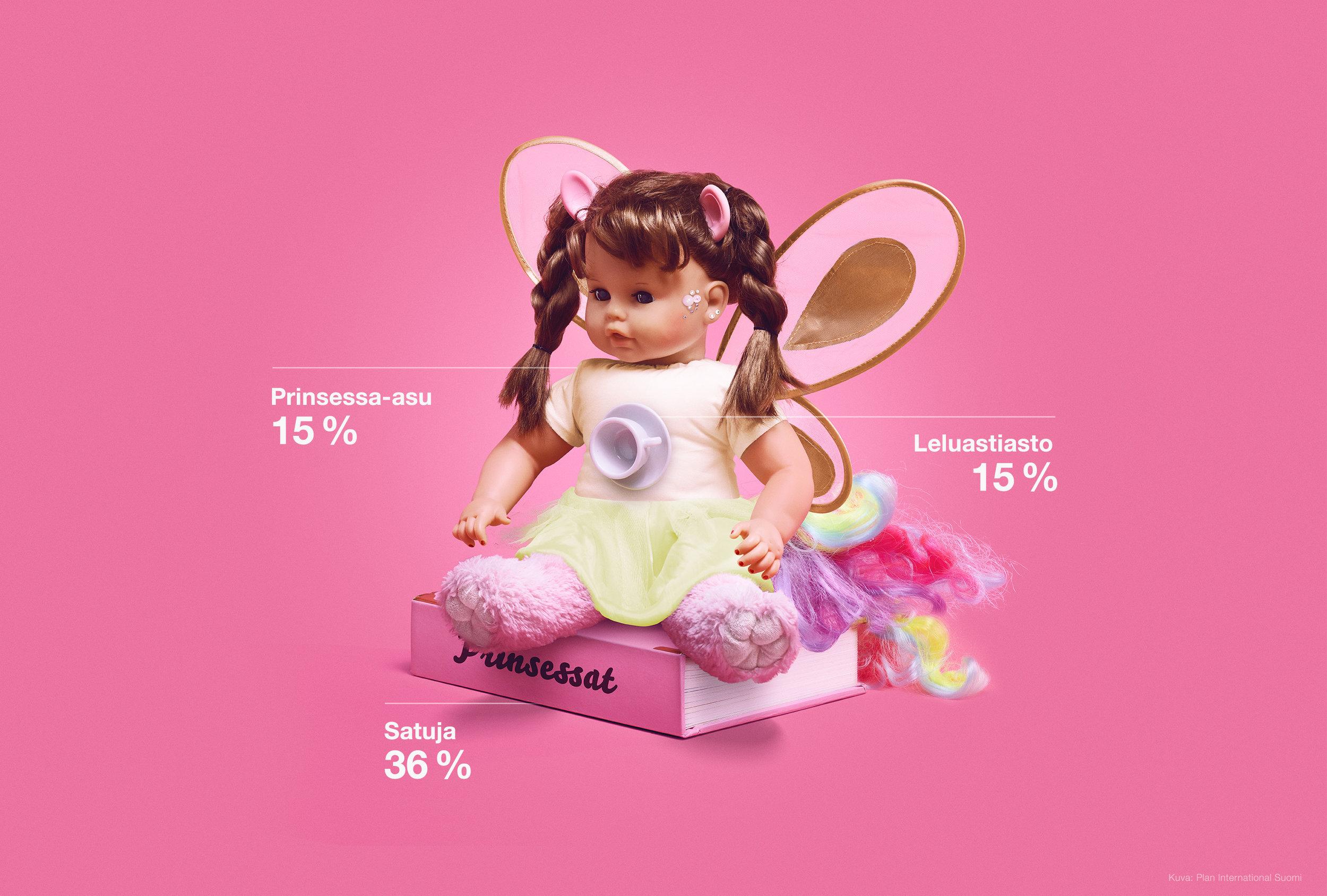 L&R---Hasan---PLAN---Tyttöjen-Lelu---FIN-Prosentit-pinkie-stats.jpg