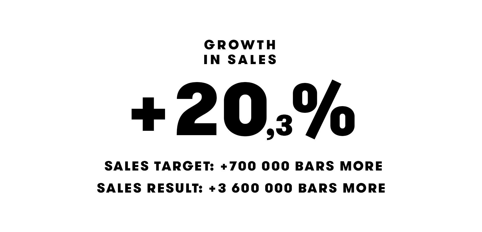 sales_wide.png