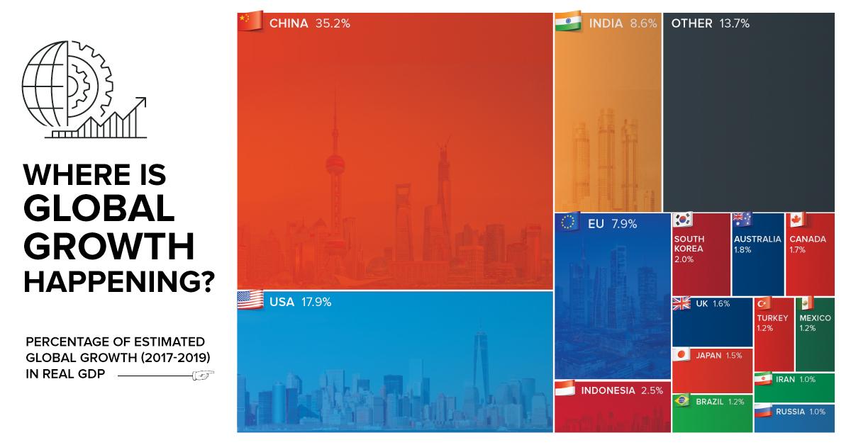 global-growth-featured.jpg
