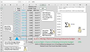 SandbagCalc Demonstrates basic sandbag math