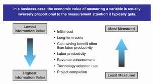 MeasurementInversion.png