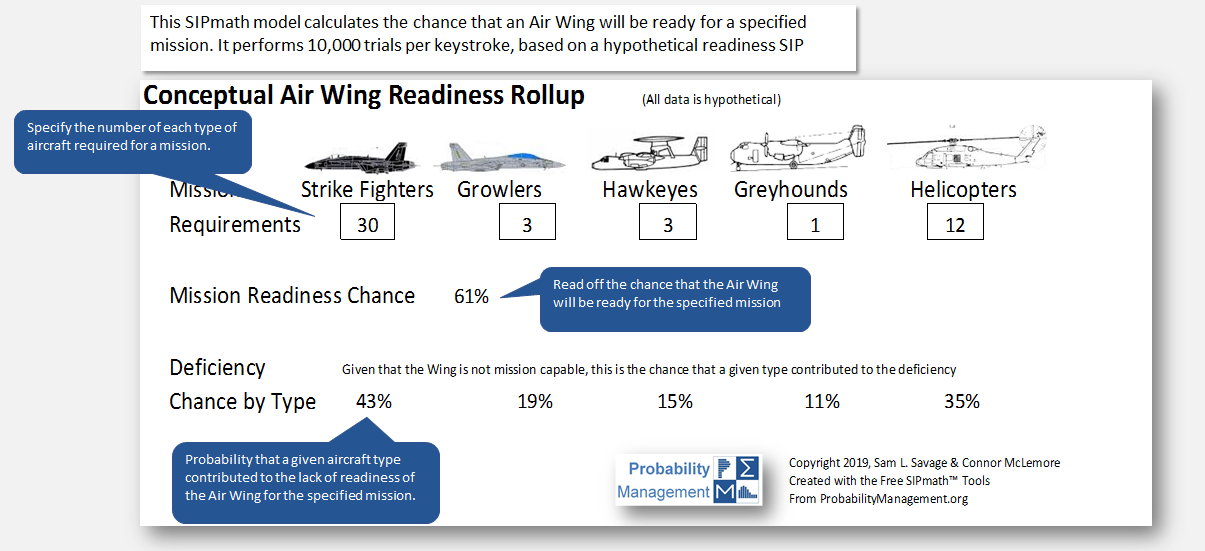 AirWingReadiness.png