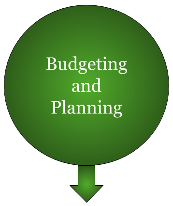 Budgeting_Planning.png