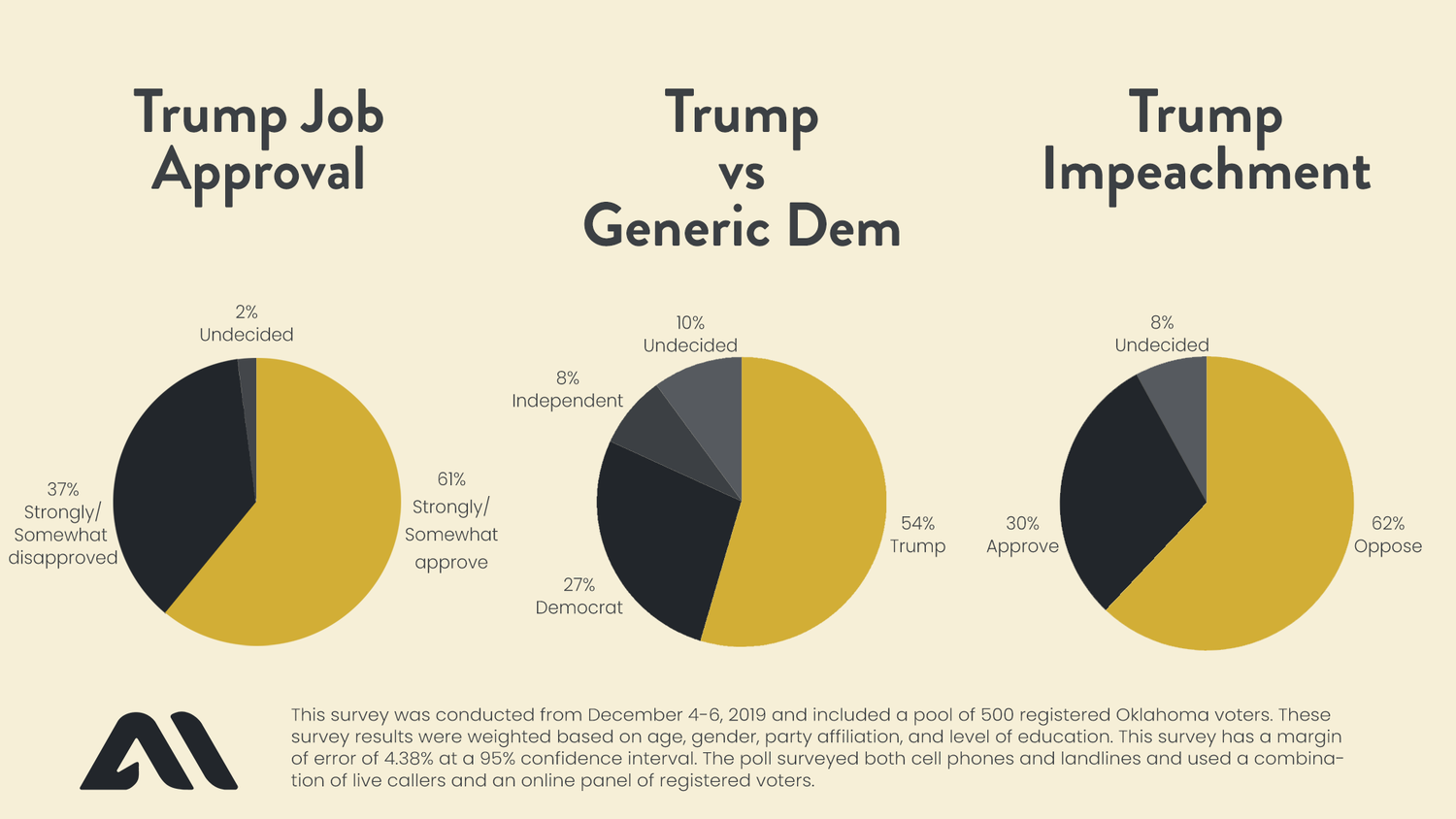 [Image: Trump+Poll+Post.png?format=1500w]