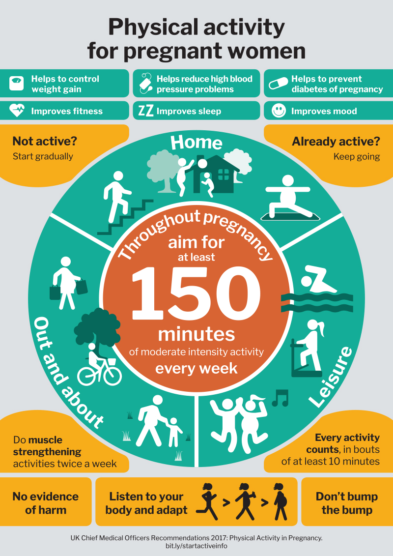 CMO_physical_activity__pregnant_women_infographic.jpg