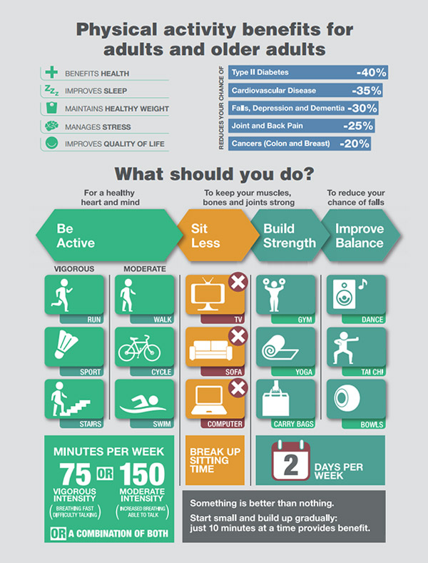 Physical-Activity-Infographic.jpg
