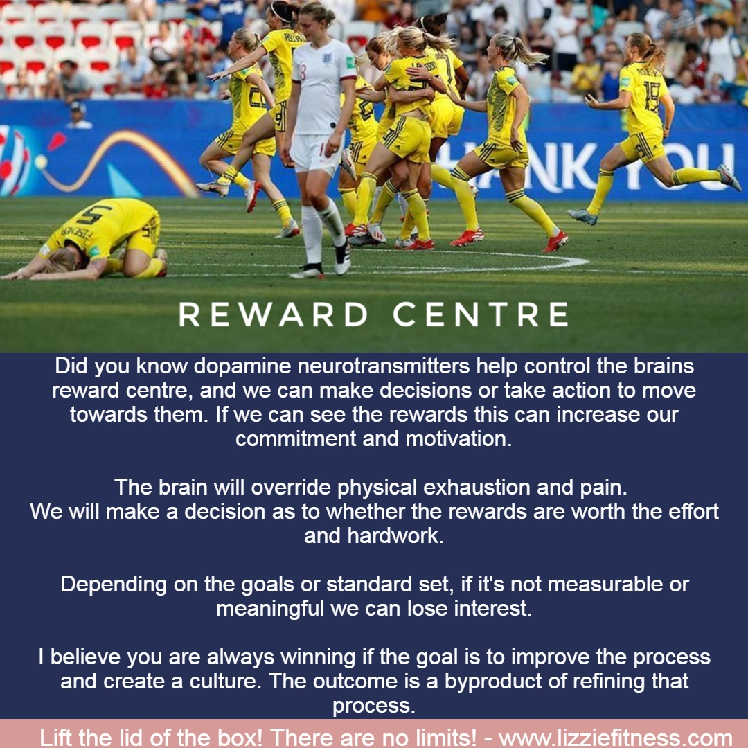 Reward Centre
