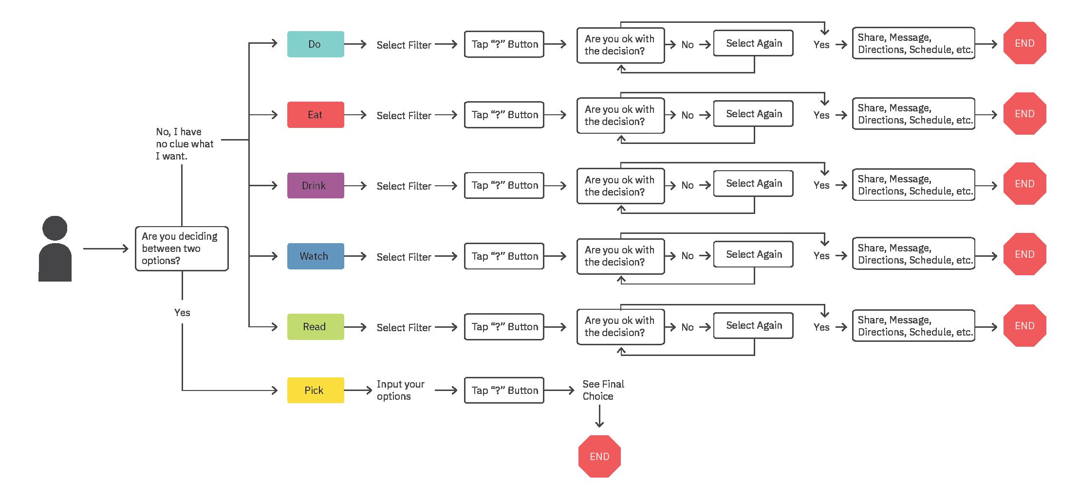 userflow-01.png