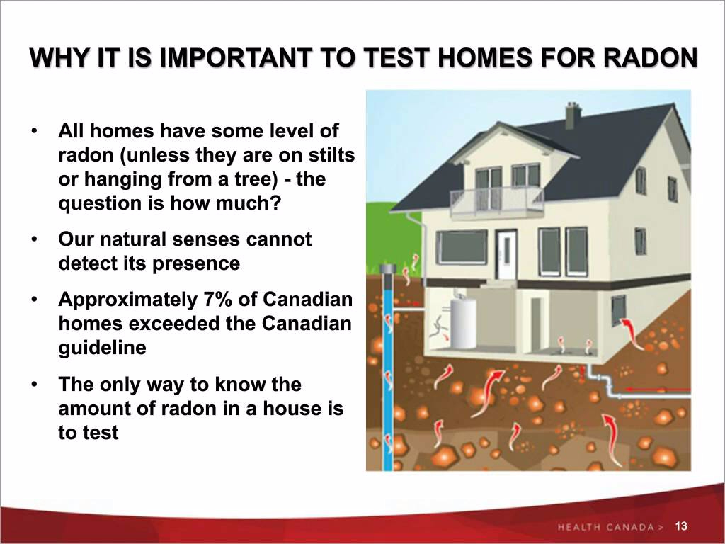 Important to test for Radon.jpg