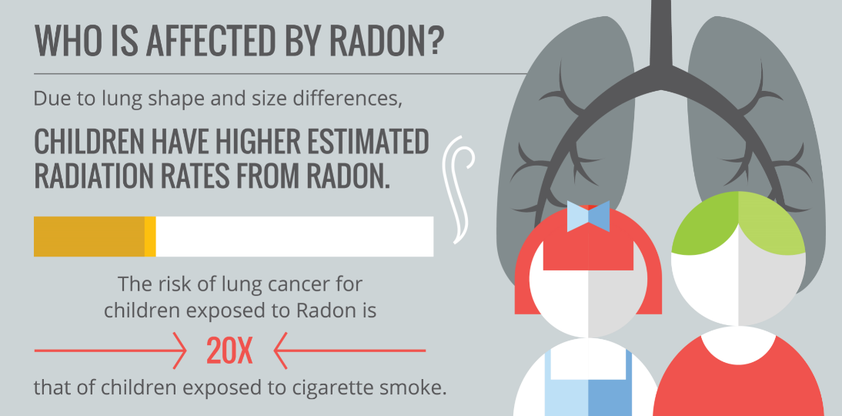 who is affected by radon gas winnipeg.png