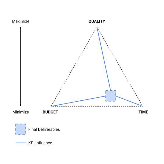 Senstone Design Constraints (2).jpg