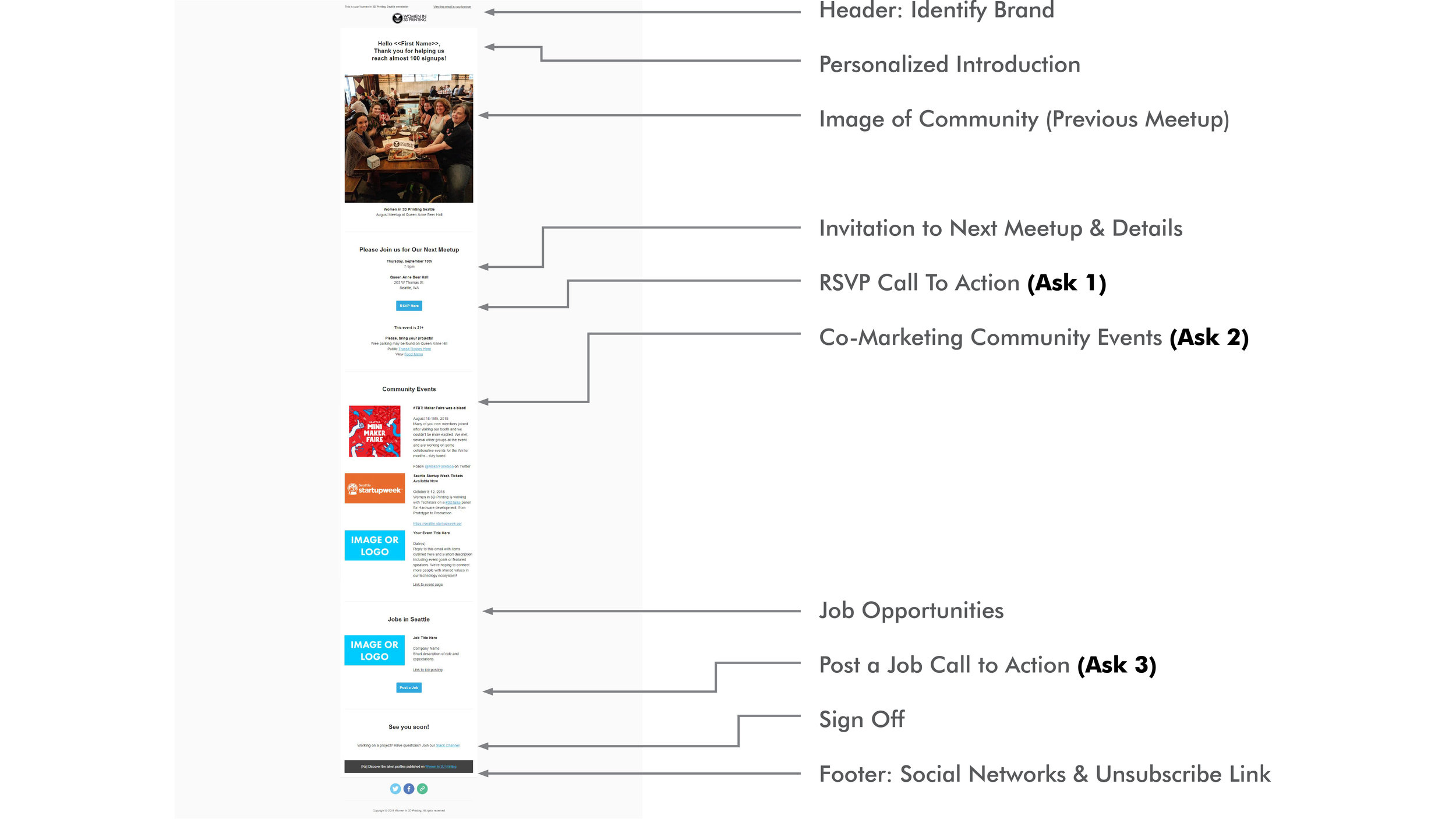 Newsletter Outline - Wi3DP.jpg