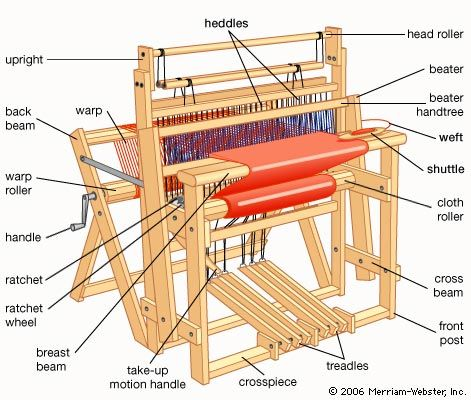 Modern Floor Loom