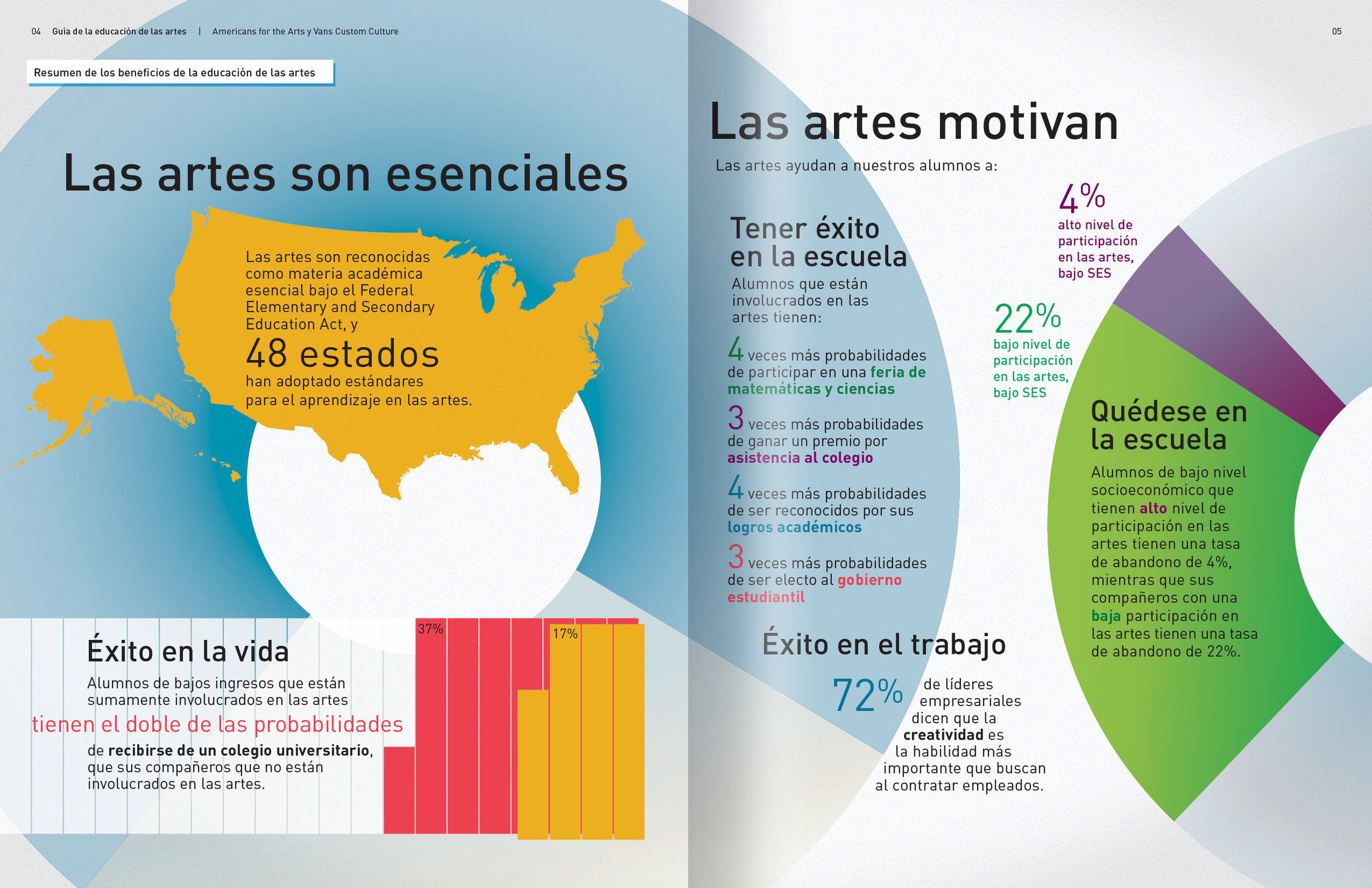 Two of the e-books were translated into Spanish.
