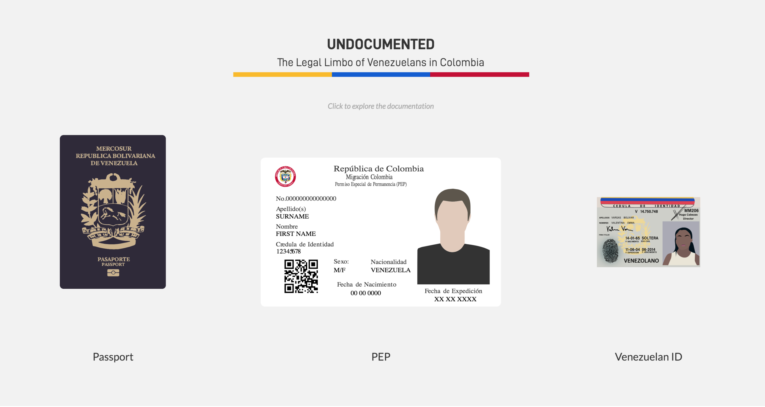 interactive element to explain the documentation that Venezuelans have in Colombia