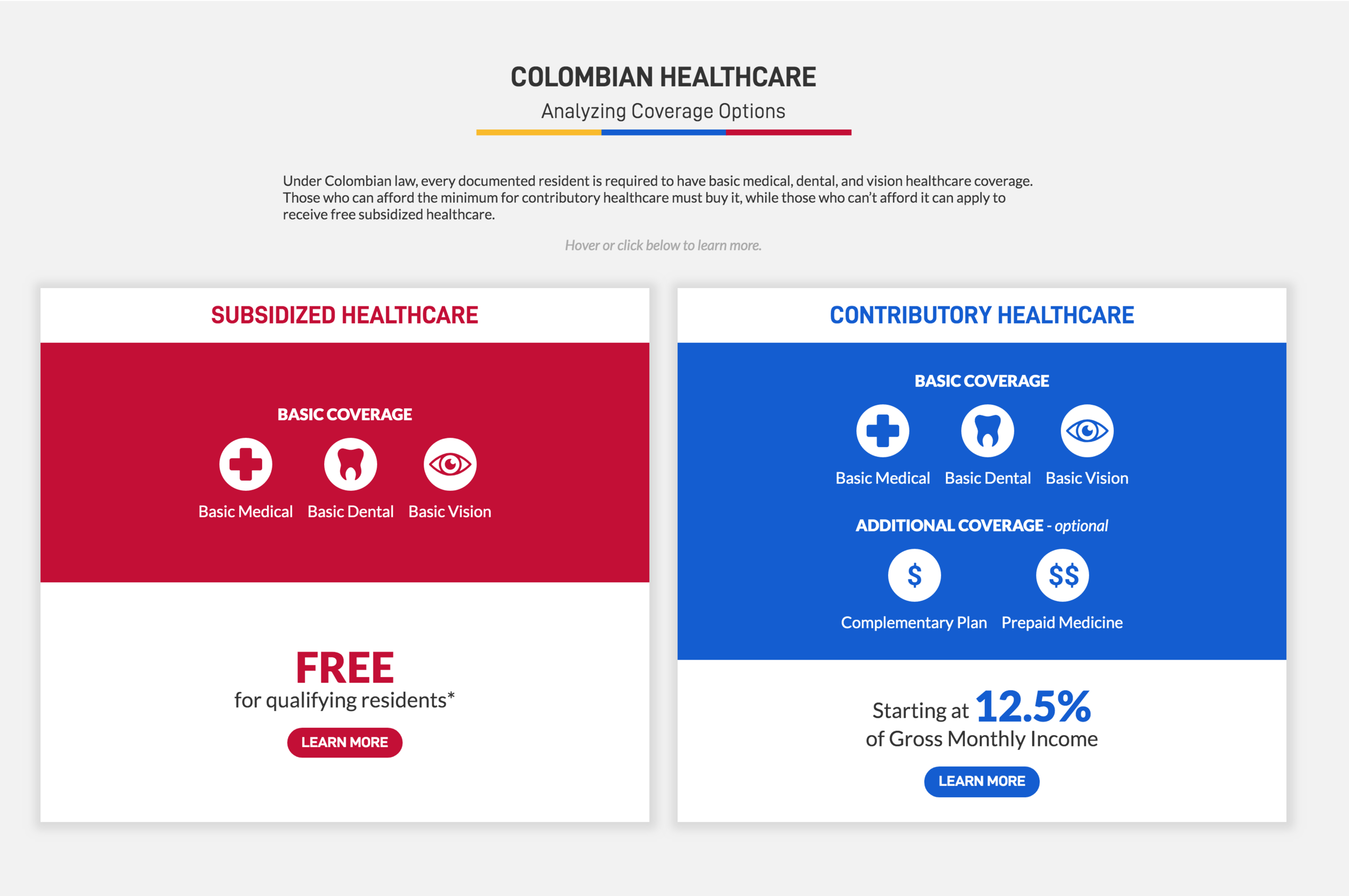interactive element to explain the health care options that Venezuelans have in Colombia
