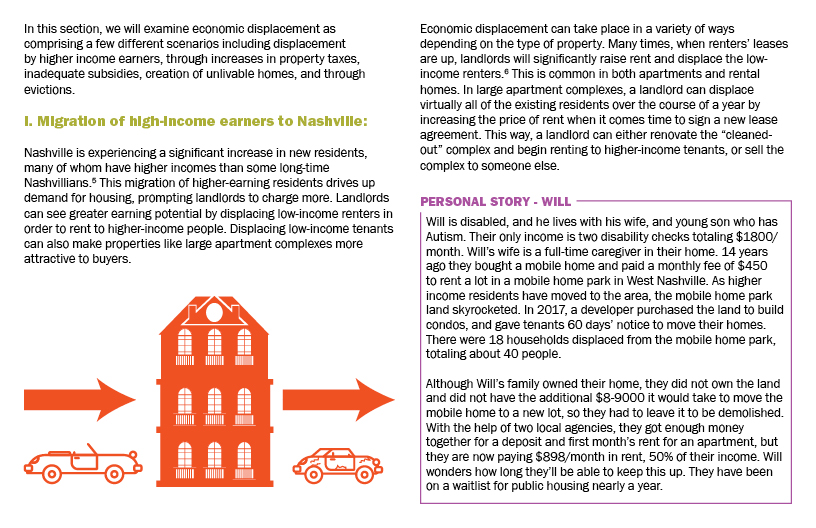 MHRC Housing Report Part 2 Page 5.jpg