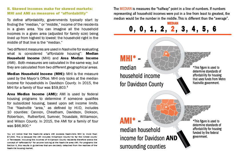 MHRC Housing Report - Page 3.jpg