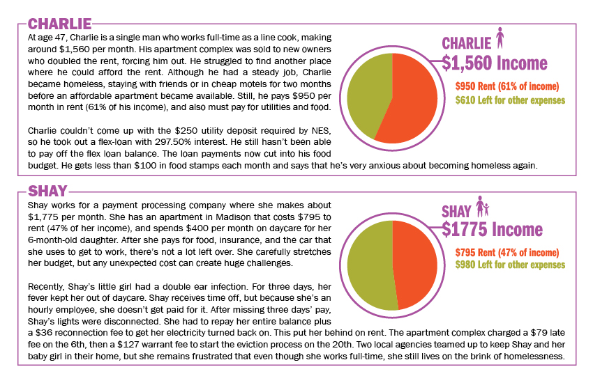 MHRC Housing Report - Page 11.jpg