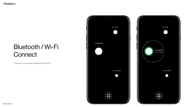LunaVision-Future TV Remote App — Xin An