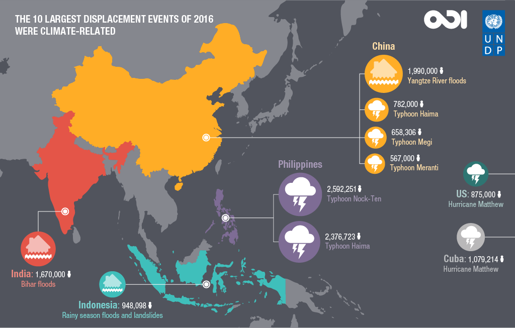 10_largest_displacement_events.png