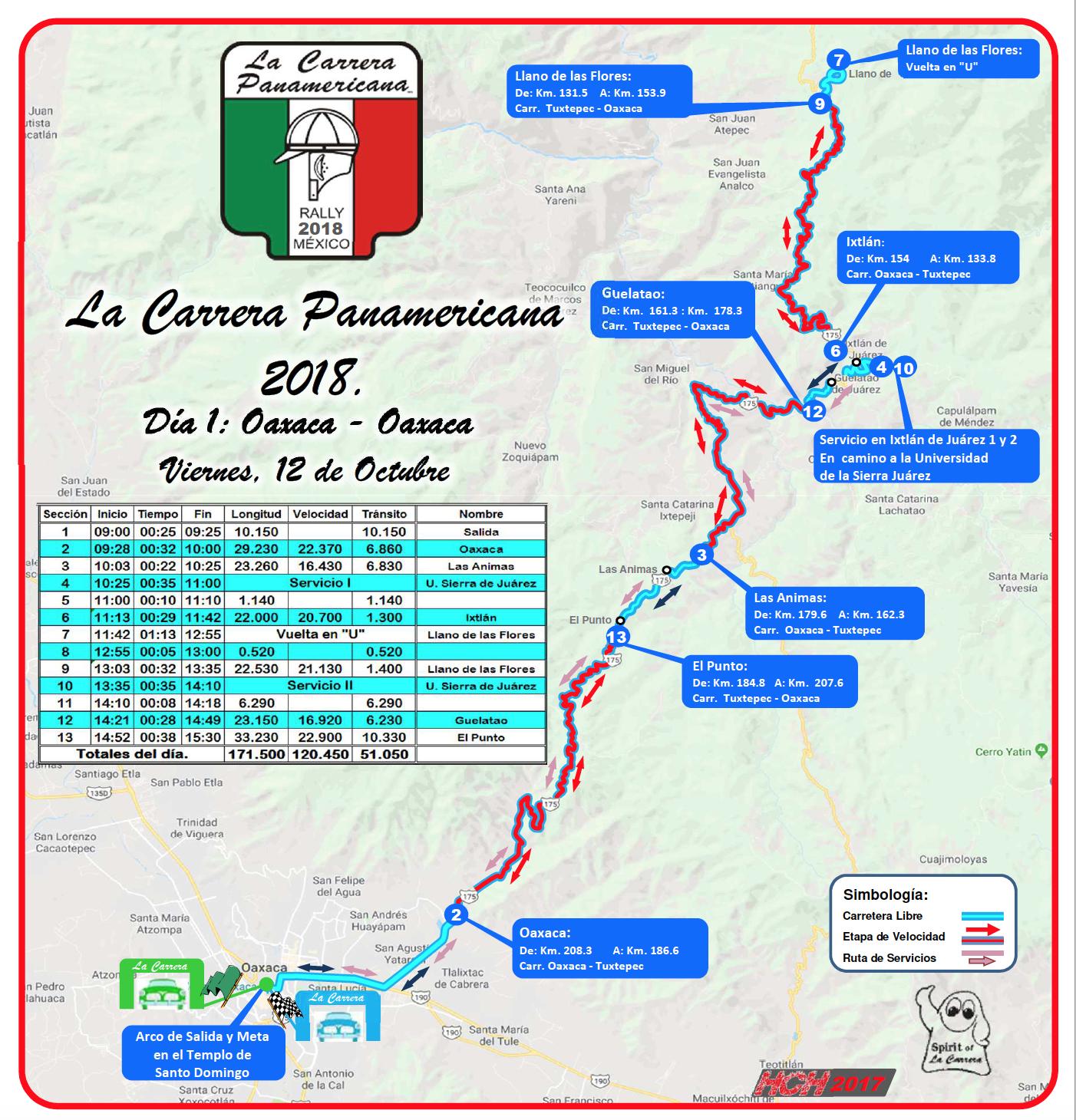 Map of Stage 1 of La Carrera 2018 in Oaxaca