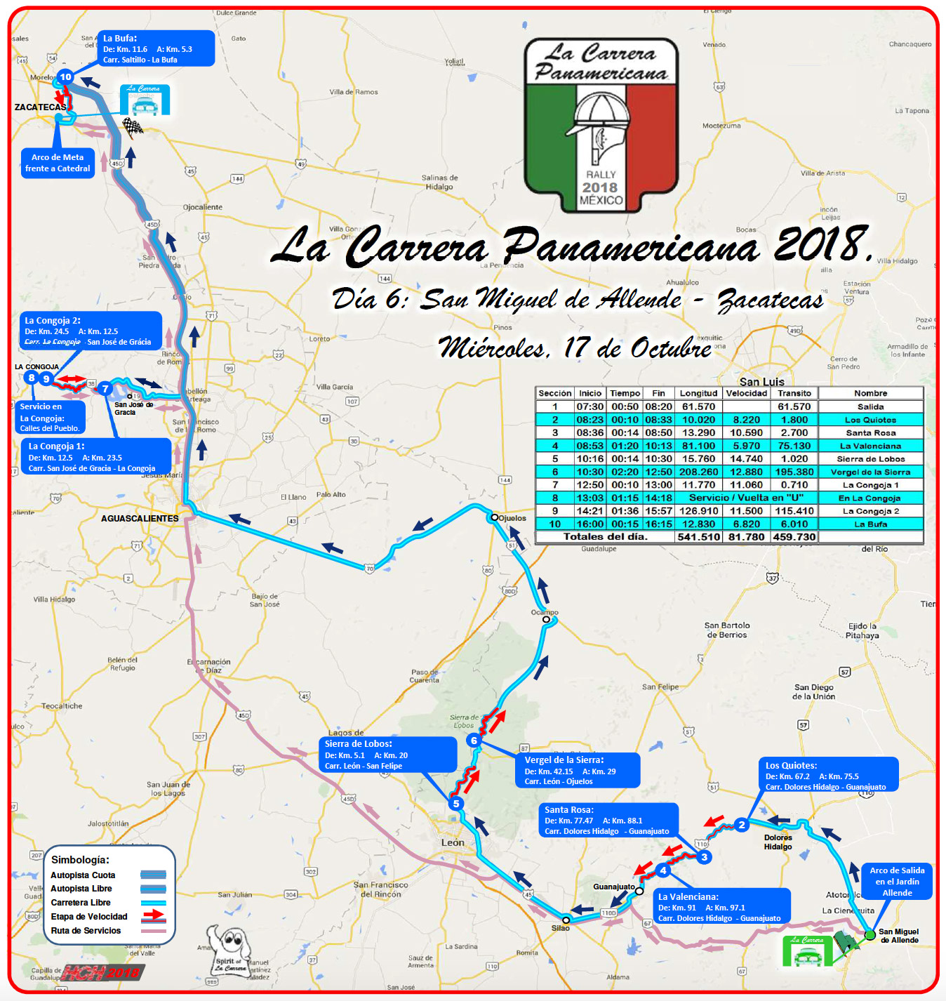 Map of Stage 6 San Miguel Allende to Zacatecas.