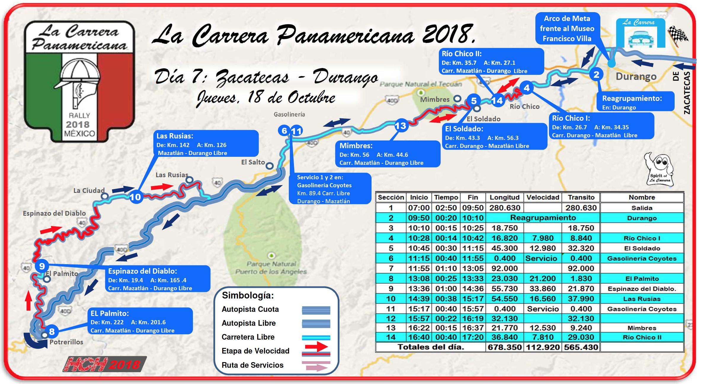 Map of Stage 7 Zacatecas to Durango.