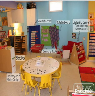Child Development Lab Resources - We have a brand new Child Development Lab to help teach students how to be good parents, teachers, childcare workers, and babysitters. The lab was equipped with the basic framework to be set up like a preschool, but is missing some of the items to utilize each center.$739 | Peartember 2019