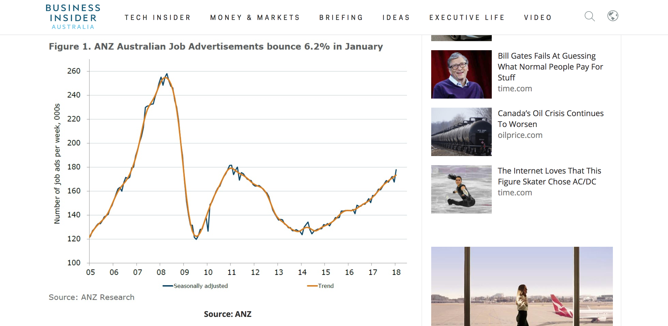 Latest Advertised Job Vacancy Trends - A hot January for Job Numbers.