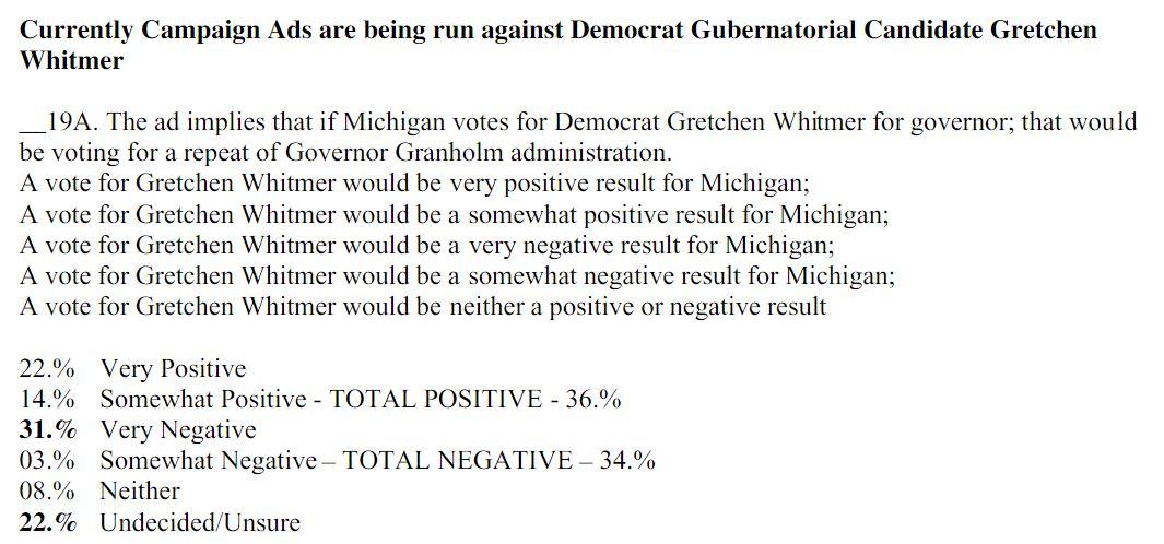 whitmer poll.JPG